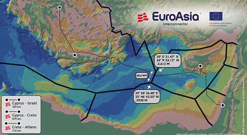 euroasia project
